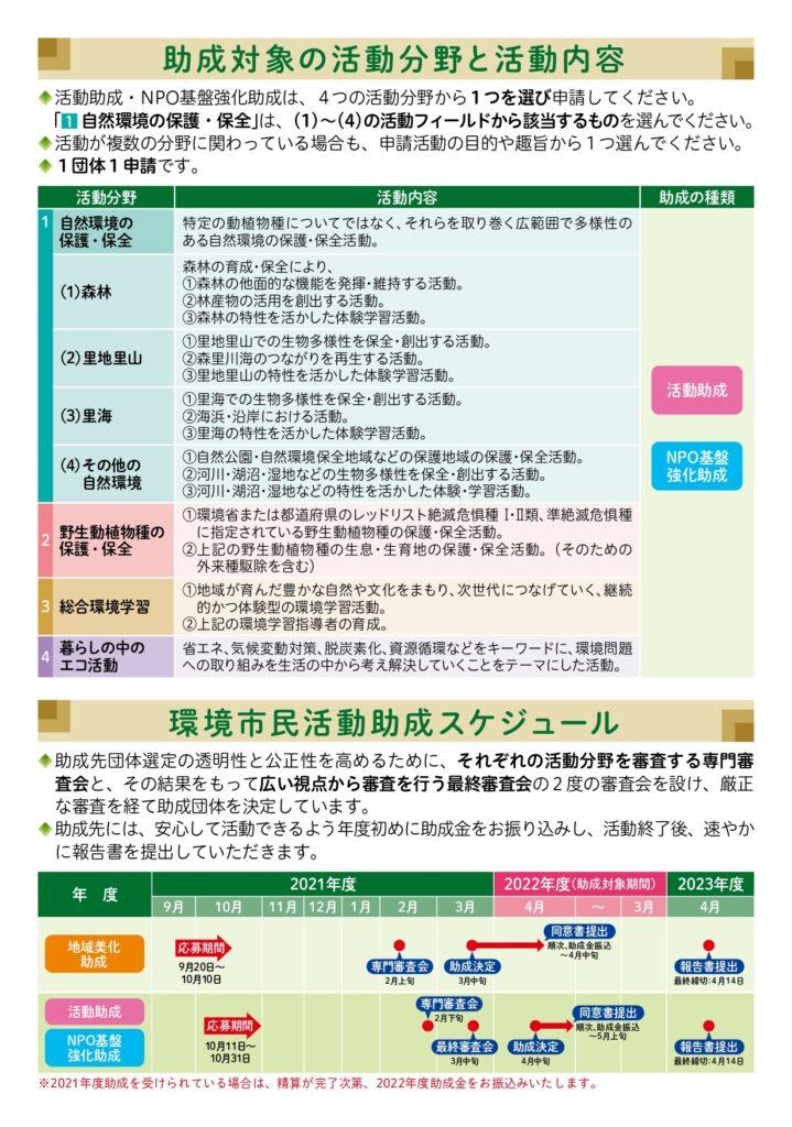 セブンイレブン記念財団「環境市民活動助成のご案内」パンフレット4